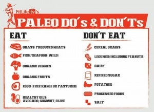 DO'S AND DON'TS - PALEO LIFESTYLE