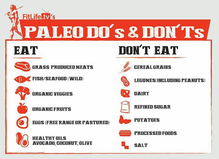 Approved And Non Approved Paleo Foods