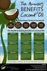 coconut-oil1-682x1024