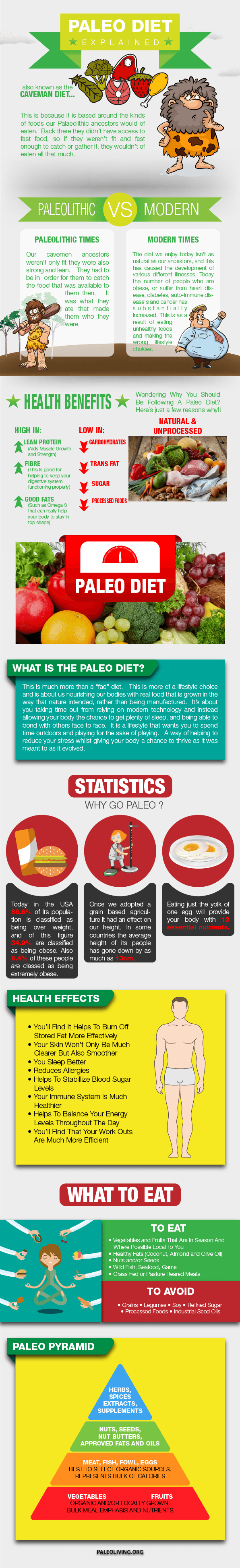 The Ultimate Paleo Guide