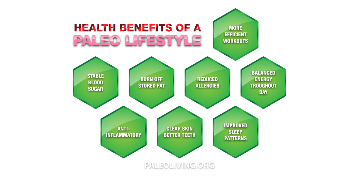 Paleo Diet - Benefits