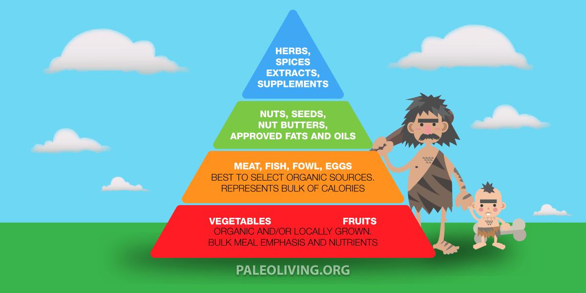 PaleoLiving__pyramid (1)
