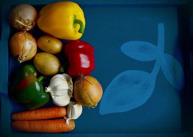Paleo Diet - Create A Template