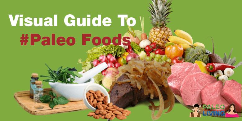 Paleo Food - Visual Guide