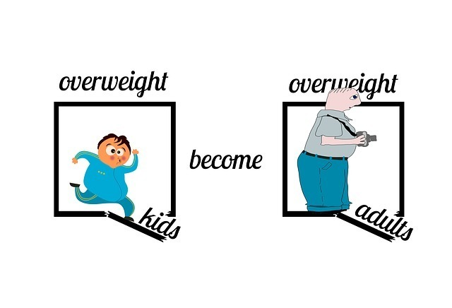 Paleo For Kids - Overweight Kids Become Overweight Adults